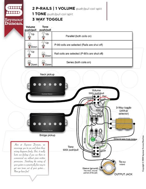 seymour duncan p rails wiring diagram wiring diagram