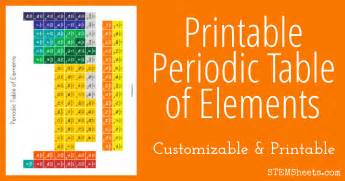 printable periodic table elements symbol