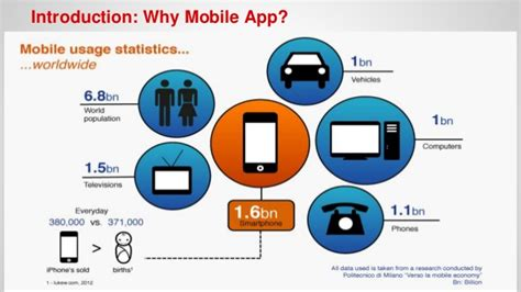 android themes ppt mobile android apps presentation