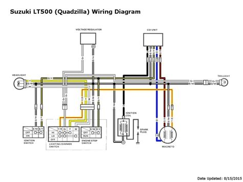 lance cdi ignition wiring diagram 33 wiring diagram