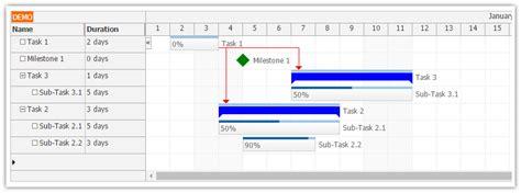 room planner html5 html5 gantt chart javascript php daypilot code