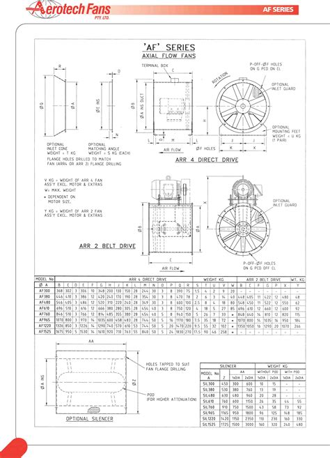 axial fan catalogue af series axial flow fans axial flow fans