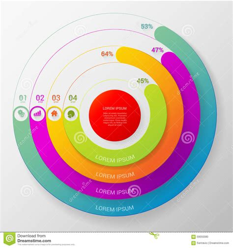 bullseye chart template javascript concenteric percentage circle graph stack