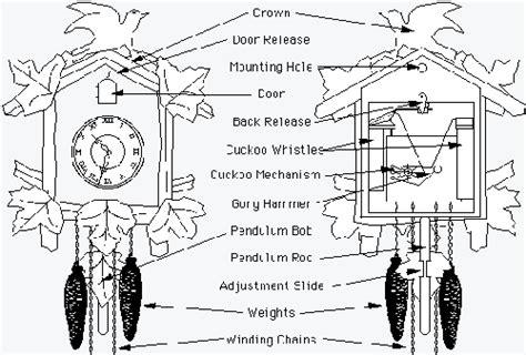cuckoo clock parts diagram how to clean a cuckoo clock www tidyhouse info