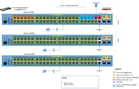 Switch Vlan help with 2620 vlan configuration hp support forum 2594259