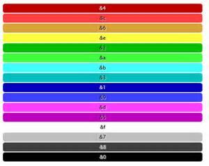 minecraft color code symbol console color pocketmine forums
