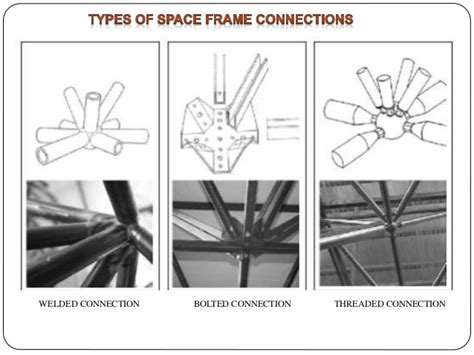 form design of welded members forgings and castings space frames