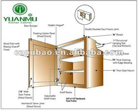 Kitchen Cabinets Details by Kitchen Cabinet Detail Rooms