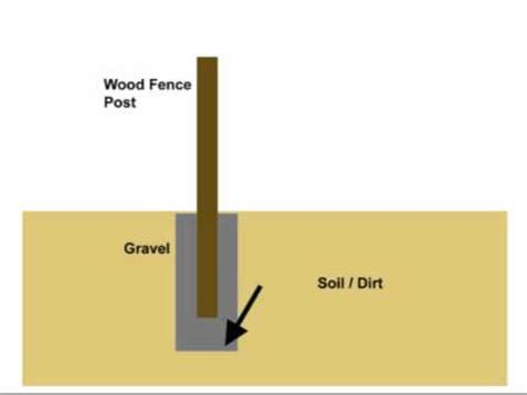Berm Home Plans by Gravel And Wood Posts Fence Building Tips Youtube