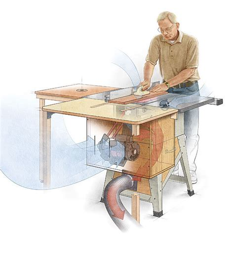 diy table saw dust collector dust proof any tablesaw finewoodworking