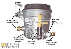 Fuel System Diagram 7 3 Powerstroke Location Of 1995 Ford F 150 Eec Power Relay Wiring