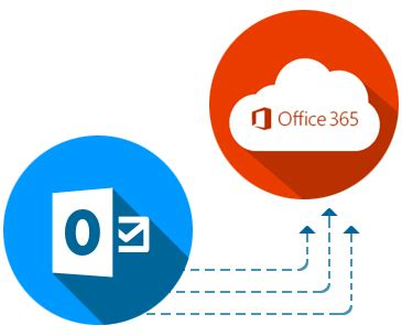 pst to office 365 migration with kernel outlook pst repair