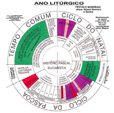 Calendario Liturgico Aramis De Oliveira Paiva Neto Calend 193 Lit 218 Rgico