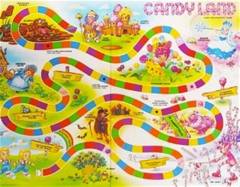 land layout design rules candyland board game rules driverlayer search engine