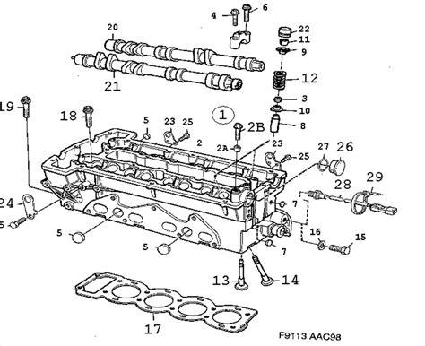 electronic throttle control 2011 saab 9 4x regenerative braking 2011 saab 9 4x valve wiring diagrams image gallery 2003 saab 95 wiring