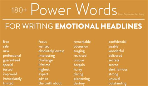 Powerful Resume Words by Powerful Words For Resume Image Collection