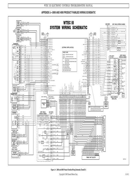 Allison Auto Wiring Diagram - Wiring Diagram Networks