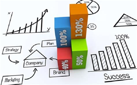 Strategic Marketing conversion metrics powerful marketing strategy dynamic