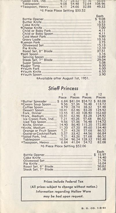 1951 income tax table 1951 income tax table higher taxes not with maine s high