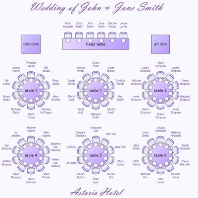 seating plan wedding template seating charts tips for alterations the bridal