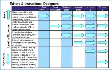 career path template career path template www pixshark images galleries