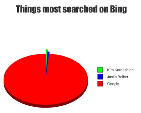 top 10 most searched things on google 2014 most searched thing on google most searched thing on