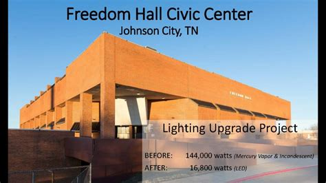 new years johnson city tn retro tech systems freedom civic center