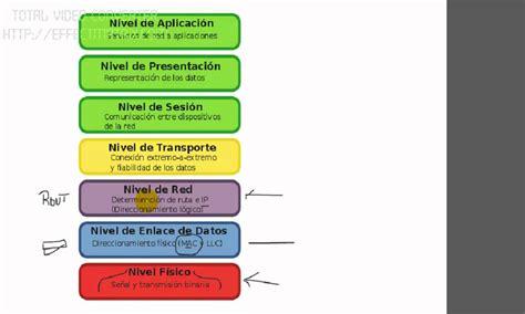 modelo osi y tcpip youtube modelo osi tcp ip en espa 241 ol 1 youtube