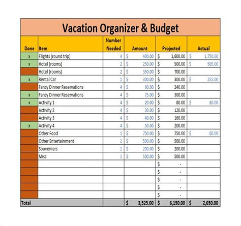 travel spreadsheet excel templates awesome free property travel