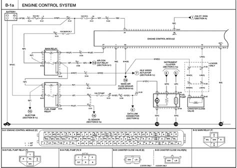 kia wiring diagram of the engine system get