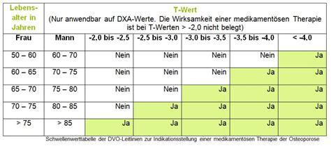 amh wert tabelle alter gemeinsame pr 252 fungseinrichtungen baden w 252 rttemberg