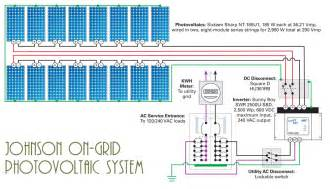 solar electricity at home and on the road home power magazine