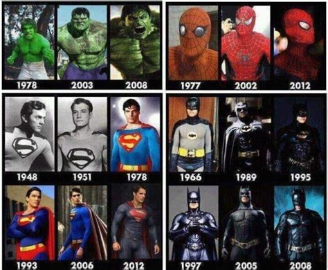 Hero Meme - funny superheroes meme the evolution of superheroes