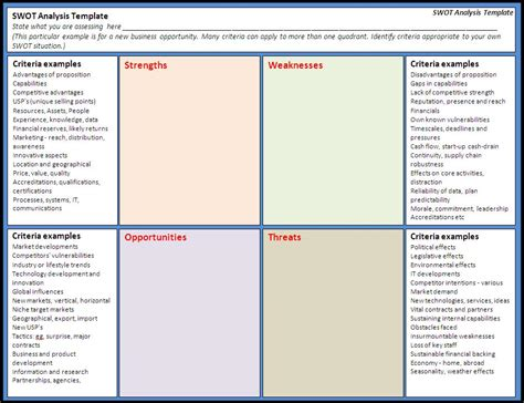 Company Credit Analysis Template swot analysis template word template business