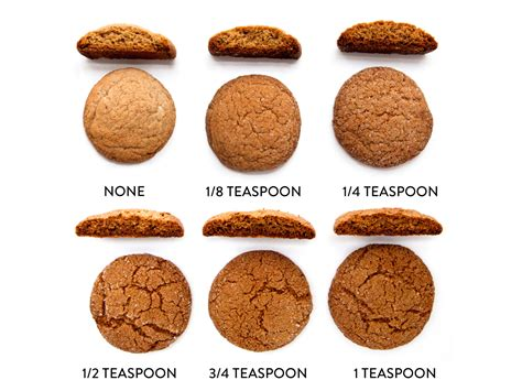 Baking Cookies by Vinegar Cookies