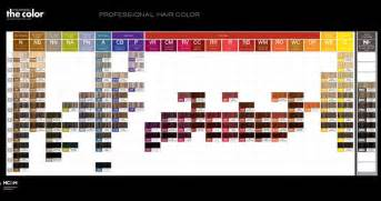 paul mitchell xg color chart paul mitchell the color professional hair color swatch