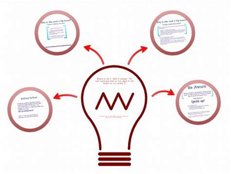 aplikasi untuk membuat presentasi lebih menarik 3 aplikasi alternatif powerpoint untuk membuat presentasi