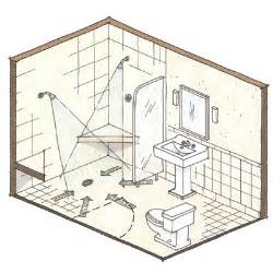 Designing showers for small bathrooms shower designs for small spaces