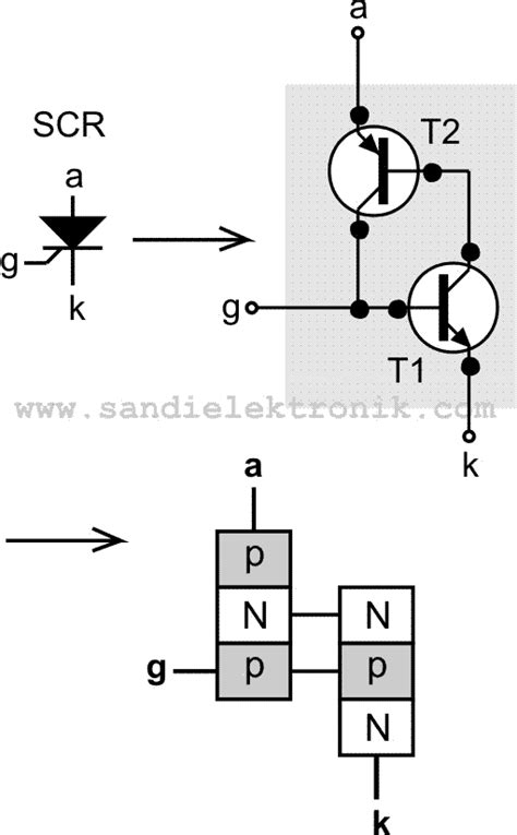 transistor komplementer scr sandi elektronik