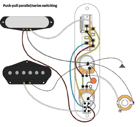 seymour duncan jb humbucker wiring diagrams pass seymour