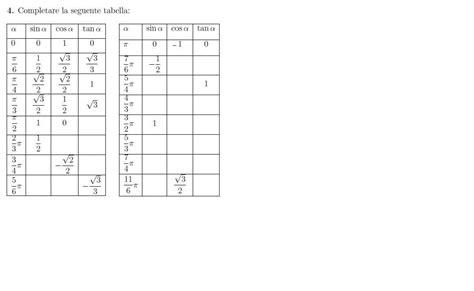tavola seno e coseno matematicamente it tabella seno coseno leggi argomento