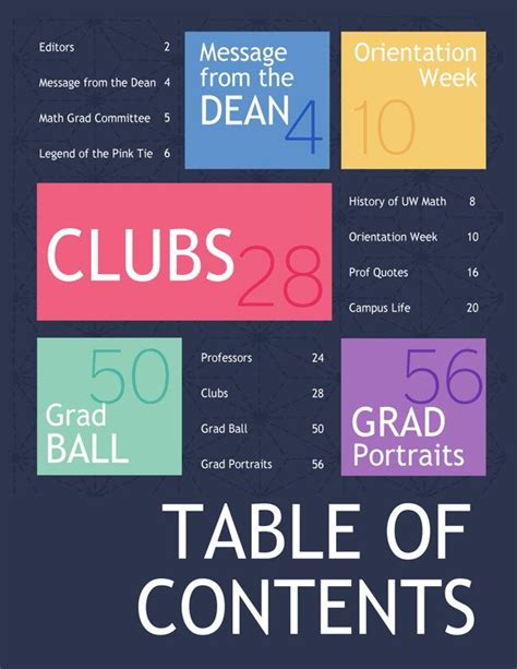 hative yearbook layout ideas love this table of contents yearbook ideas pinterest