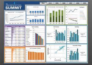 Interior Design Boards For Presentations interactive dashboards using powerpoint and excel office