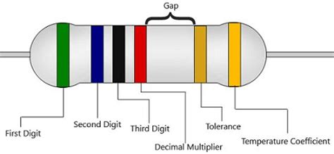 resistor theory theory of resistance resistivity and resistors