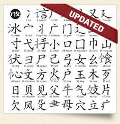printable alphabet in chinese 1000 images about alphabets and runes on pinterest