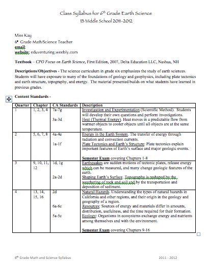 middle school syllabus template 7 images of school science syllabus template axclick
