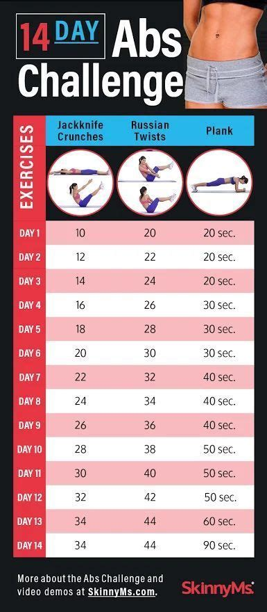 25 day ab challenge best 25 ab challenge workout ideas only on