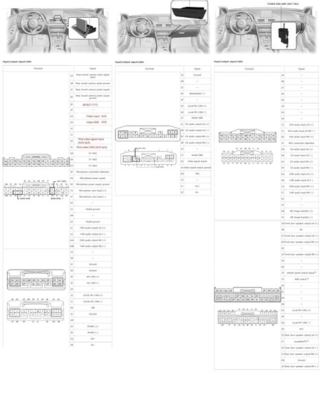 2011 mazda 3 radio wiring diagram wiring diagram with
