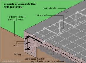 Depth Of Concrete Slab For Shed by Concrete Reinforcing
