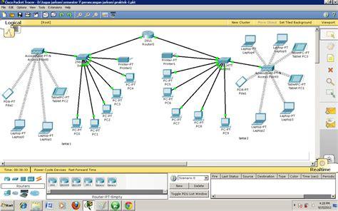 perancangan jaringan komputer sederhana menggunakan cisco packet tracer oleh rahmania ayu
